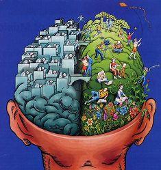 Самопознание